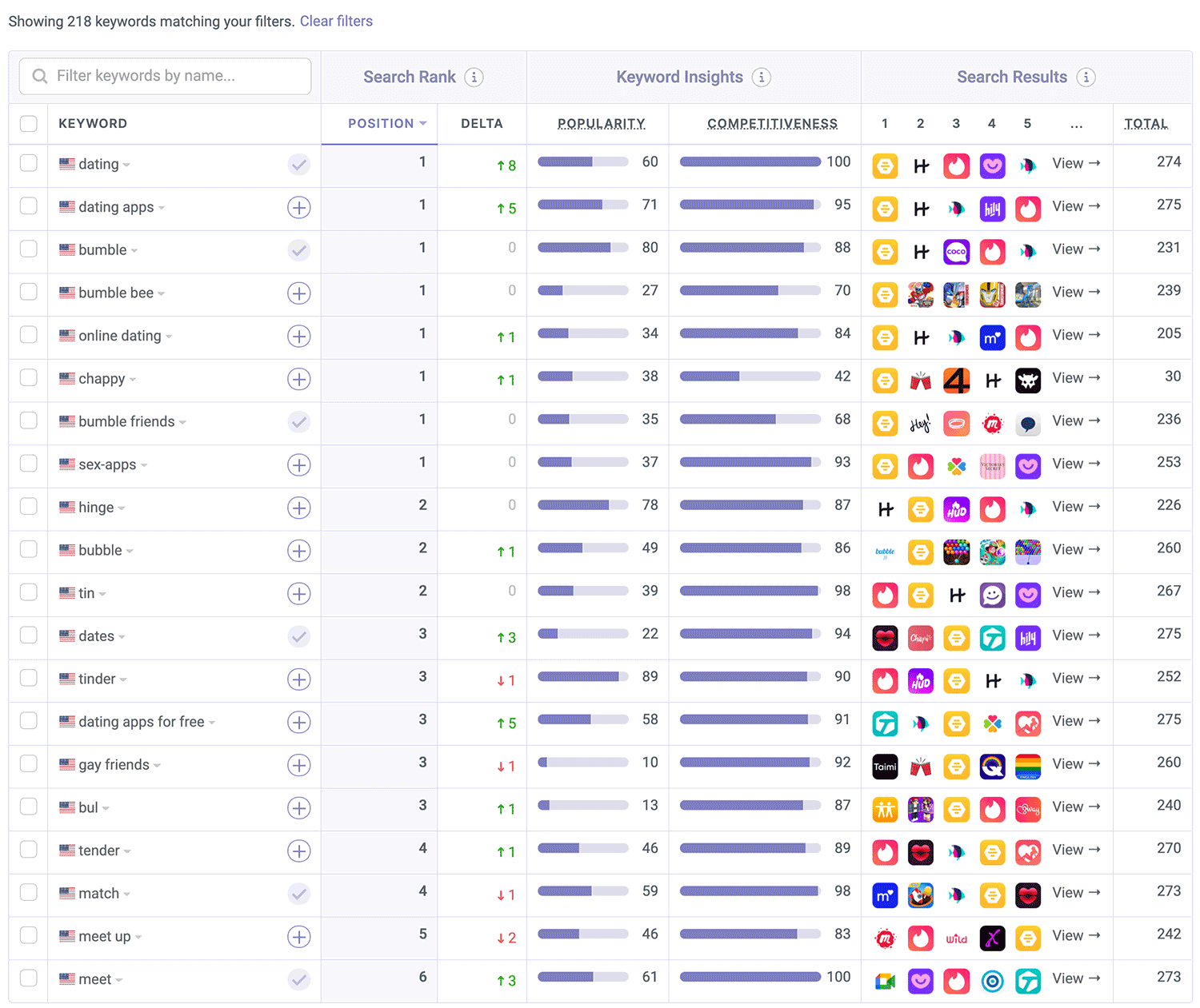 Bumble is ranked on the App Store by Appfigures