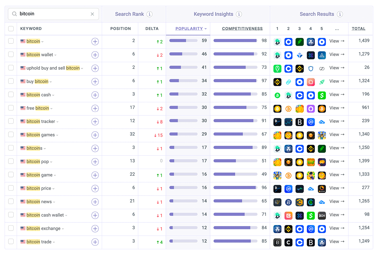 Where Coinbase is ranked on the App Store by Appfigures