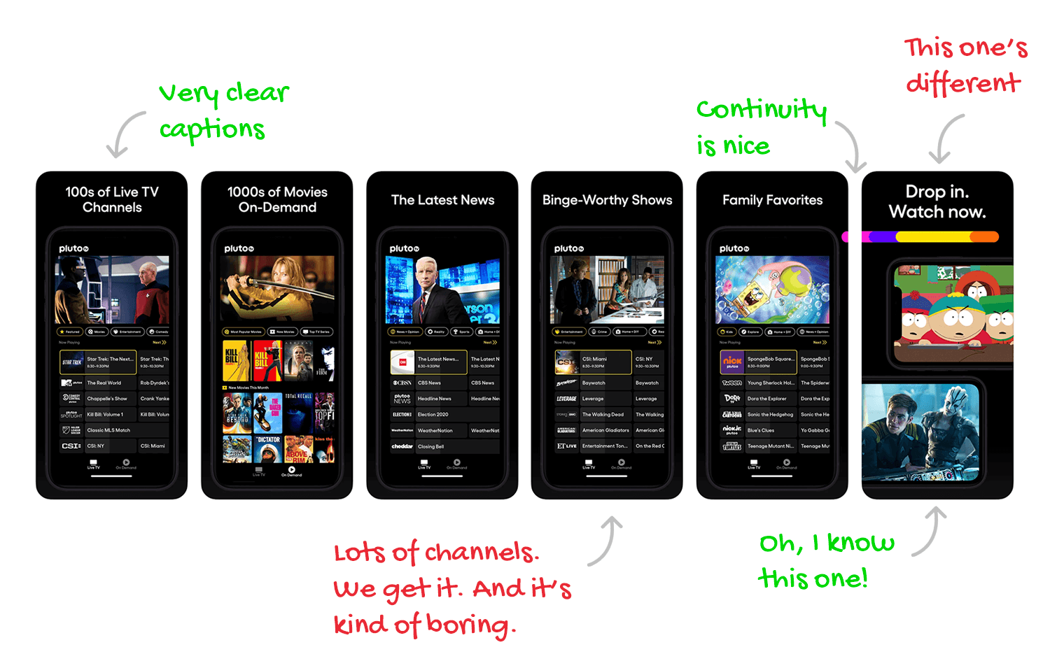 Pluto TV for iOS Screenshot Analysis by Appfigures