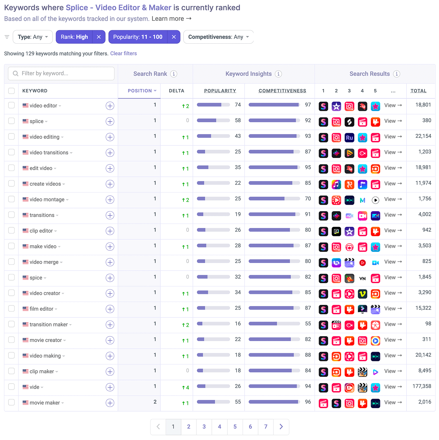 Where Splice is ranked on the App Store by Appfigures